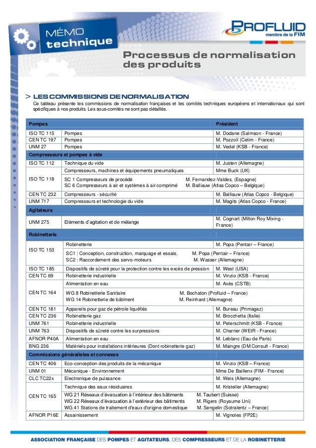 Processus de normalisation de nos  des produits  > LES COMMISSIONS DE NORMALISATION  Ce tableau présente les commissions d...