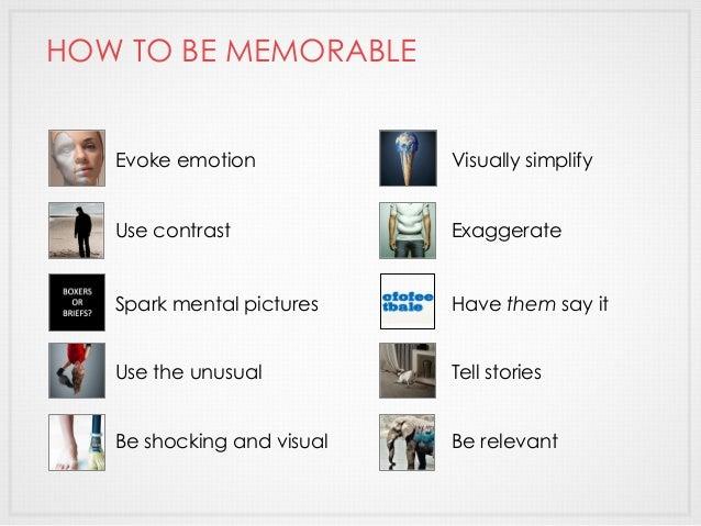 What Makes Content Memorable? Slide 25