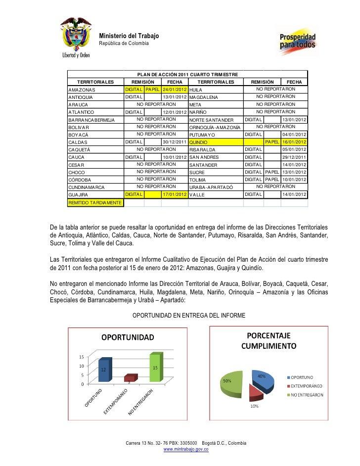 Ministerio del Trabajo                   República de Colombia                                   PLAN DE ACCIÓN 2011 CUART...