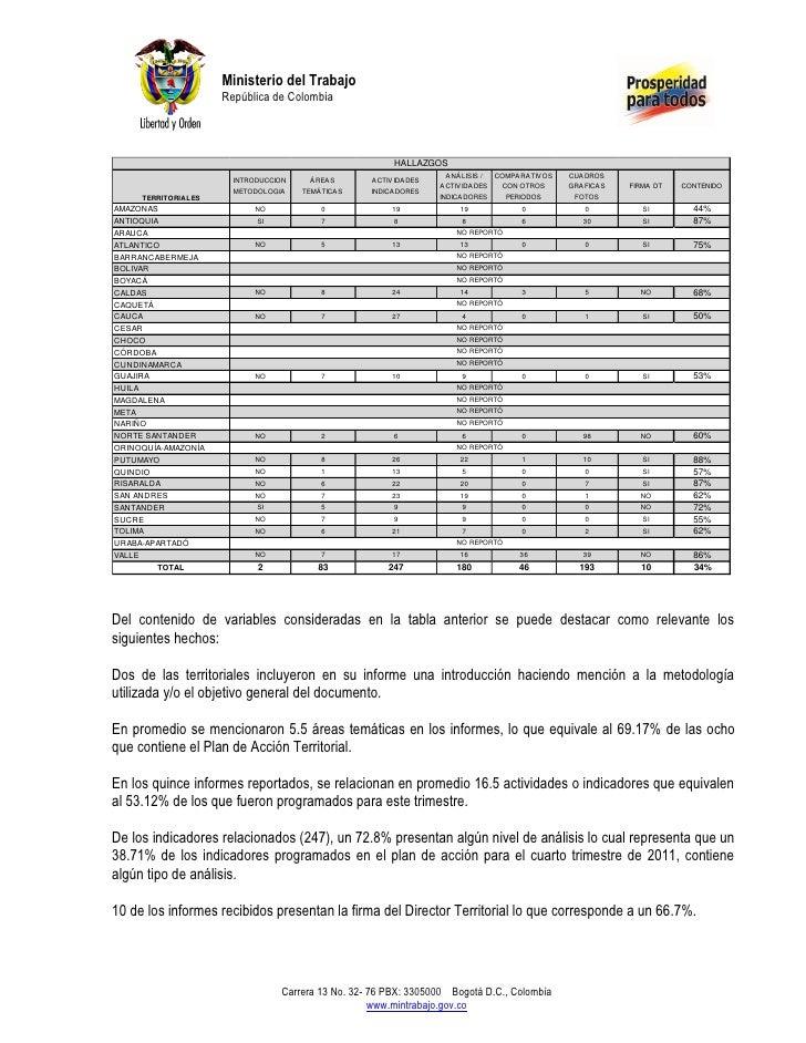 Ministerio del Trabajo                     República de Colombia                                                        HA...