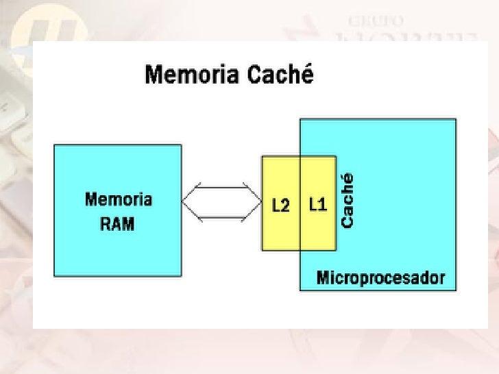 Otras caché…     A parte de la caché con respecto a la memoria RAM, en una computadora                       existen mucho...
