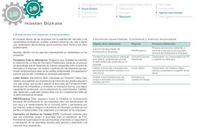 Ikaslan Bizkaia La Formación Profesional hoy Ikaslan Bizkaia Proyectos 2013 Comunicación Relaciones con agentes empresaria...