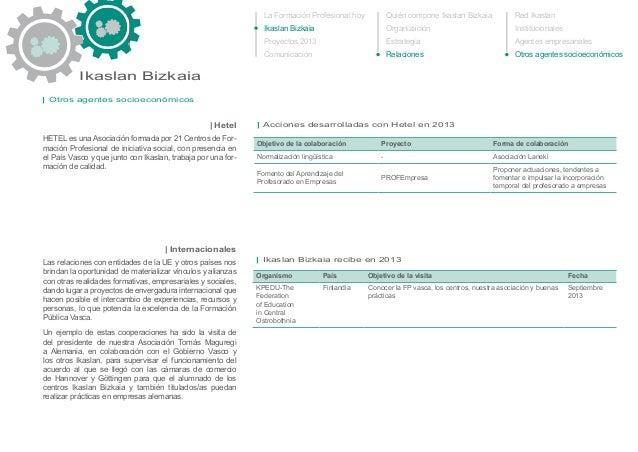 Ikaslan Bizkaia La Formación Profesional hoy Ikaslan Bizkaia Proyectos 2013 Comunicación Internacionales|| Las relaciones ...