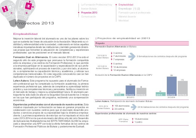 La Formación Profesional hoy Ikaslan Bizkaia Proyectos 2013 Comunicación Proyectos 2013 Empleabilidad Mejorar la inserción...