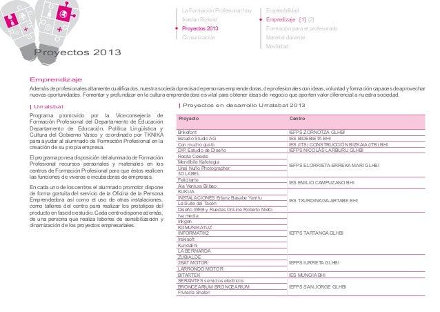 La Formación Profesional hoy Ikaslan Bizkaia Proyectos 2013 Comunicación Proyectos 2013 Emprendizaje Además de profesional...