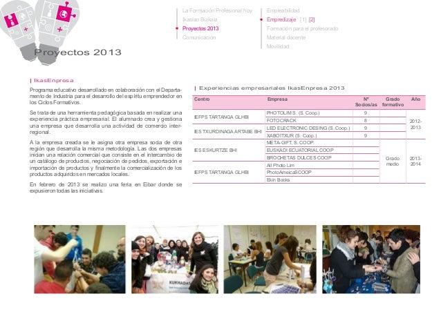 La Formación Profesional hoy Ikaslan Bizkaia Proyectos 2013 Comunicación Proyectos 2013 IkasEnpresa|| Programa educativo d...