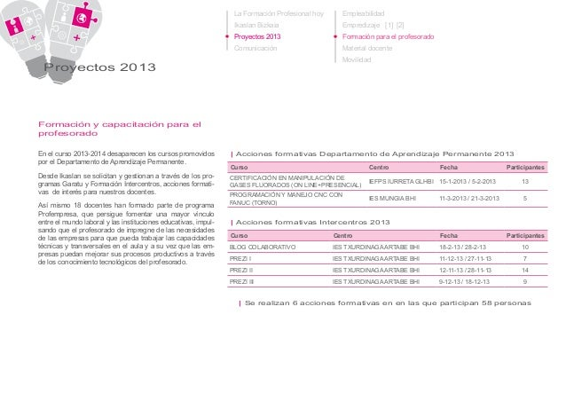 La Formación Profesional hoy Ikaslan Bizkaia Proyectos 2013 Comunicación Proyectos 2013 En el curso 2013-2014 desaparecen ...