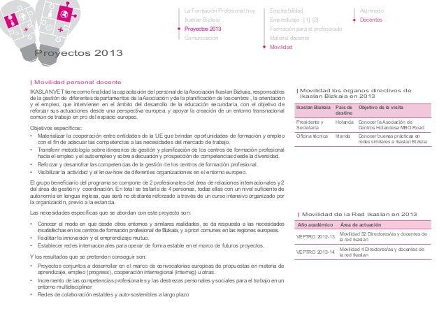 La Formación Profesional hoy Ikaslan Bizkaia Proyectos 2013 Comunicación Proyectos 2013 Movilidad personal docente|| IKASL...