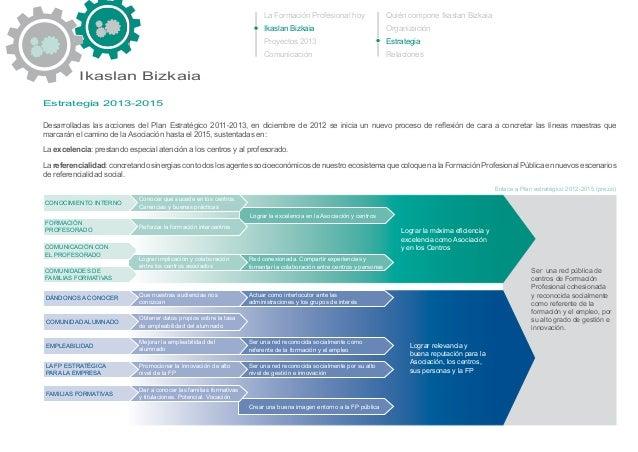 Ikaslan Bizkaia La Formación Profesional hoy Ikaslan Bizkaia Proyectos 2013 Comunicación Estrategia 2013-2015 Desarrollada...