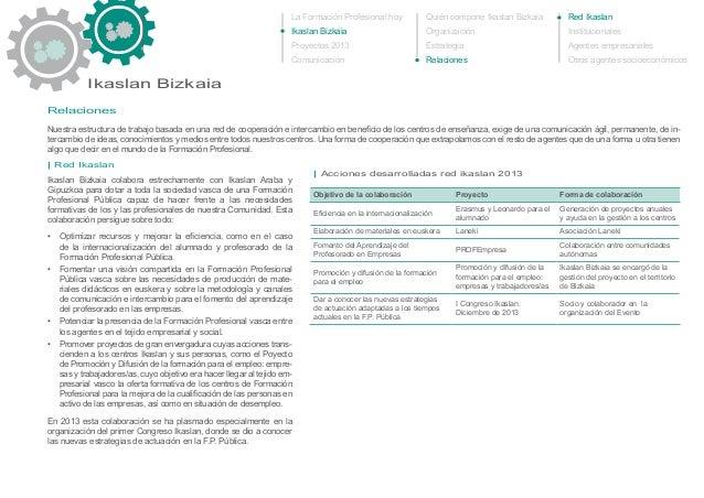 Ikaslan Bizkaia La Formación Profesional hoy Ikaslan Bizkaia Proyectos 2013 Comunicación Relaciones Nuestra estructura de ...