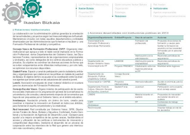 Ikaslan Bizkaia La Formación Profesional hoy Ikaslan Bizkaia Proyectos 2013 Comunicación Relaciones Institucionales|| La c...