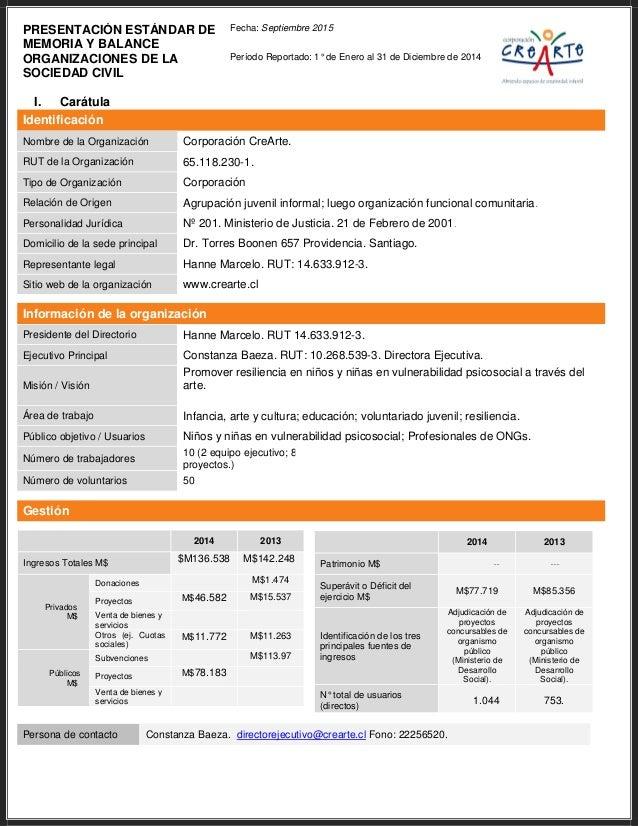 2014 2013 Ingresos Totales M$ $M136.538 M$142.248 Privados M$ Donaciones M$1.474 Proyectos M$46.582 M$15.537 Venta de bien...