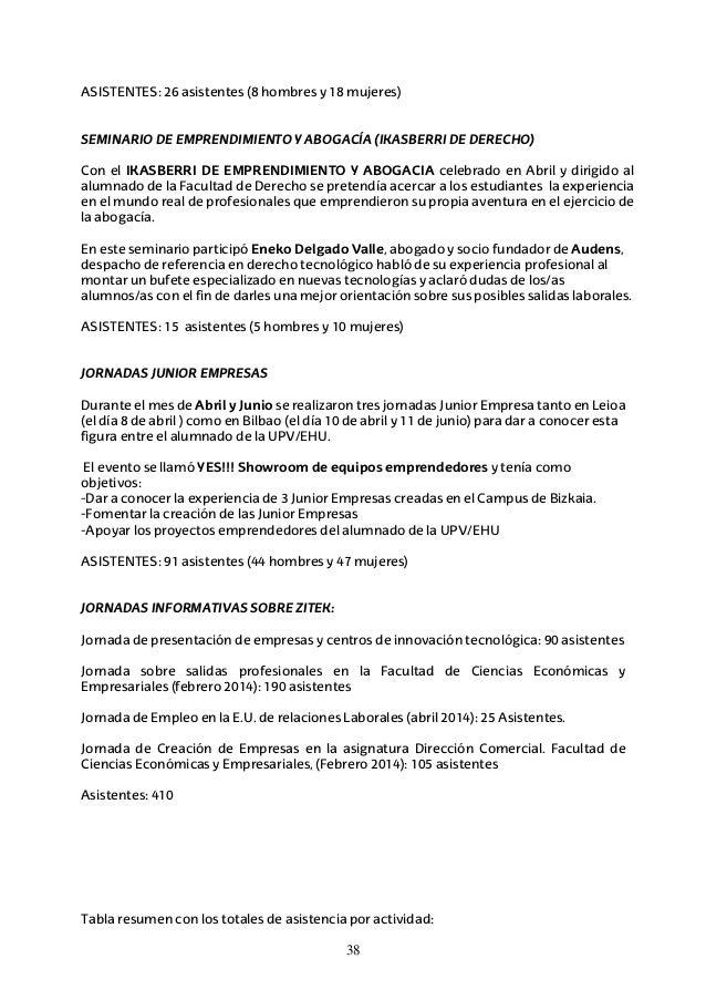 9e94dc5bd0 Memoria Campus Bizkaia 2012 2014
