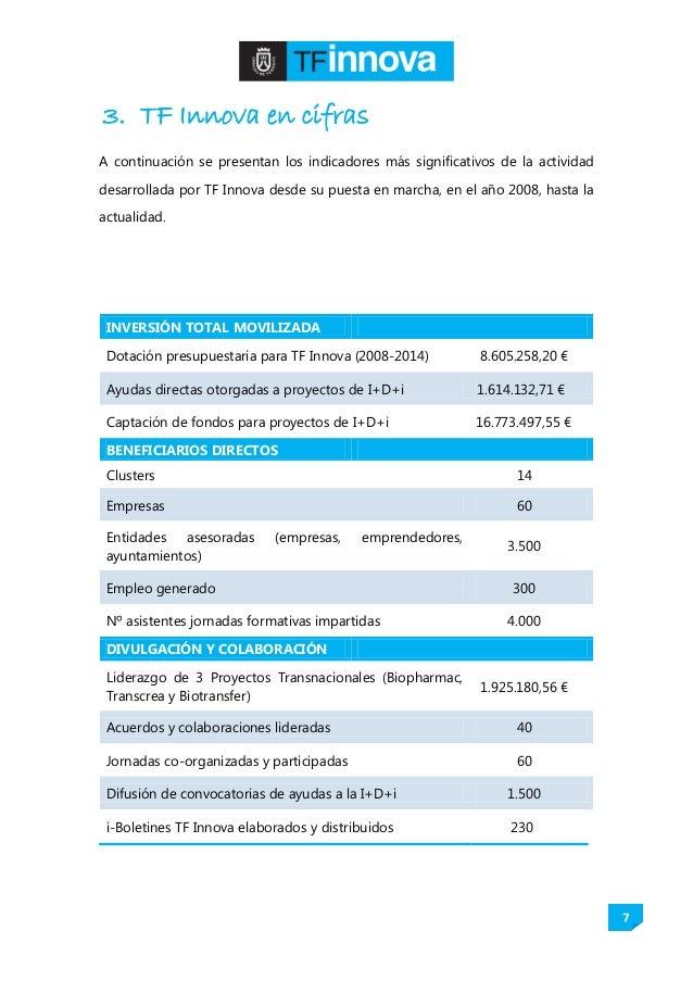 7 3. TF Innova en cifras A continuación se presentan los indicadores más significativos de la actividad desarrollada por T...