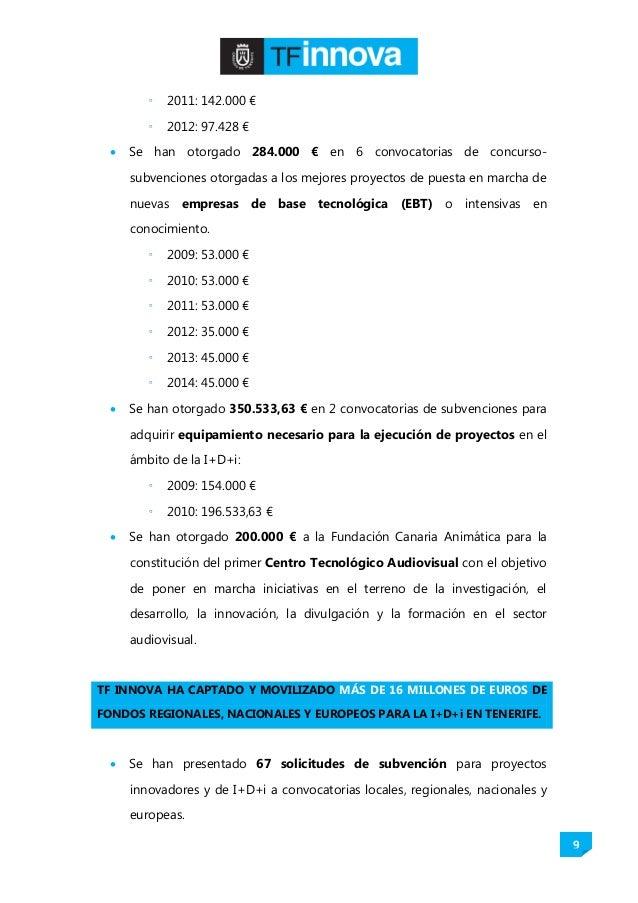 9  2011: 142.000 €  2012: 97.428 €  Se han otorgado 284.000 € en 6 convocatorias de concurso- subvenciones otorgadas a ...