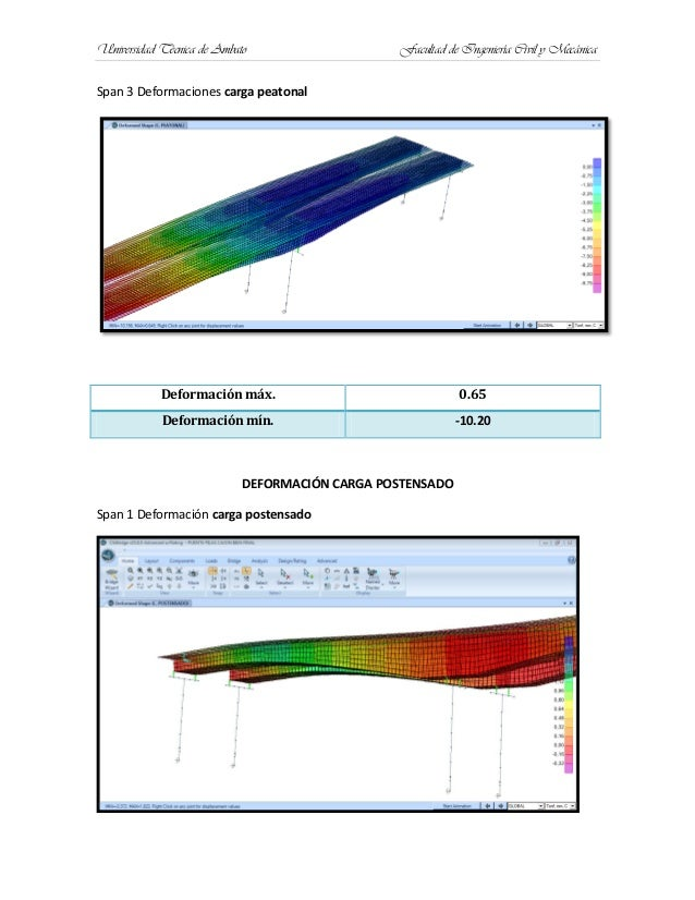 Universidad Técnica de Ambato Facultad de Ingeniería Civil y MecánicaSpan 3 Deformaciones carga peatonalDeformación máx. 0...