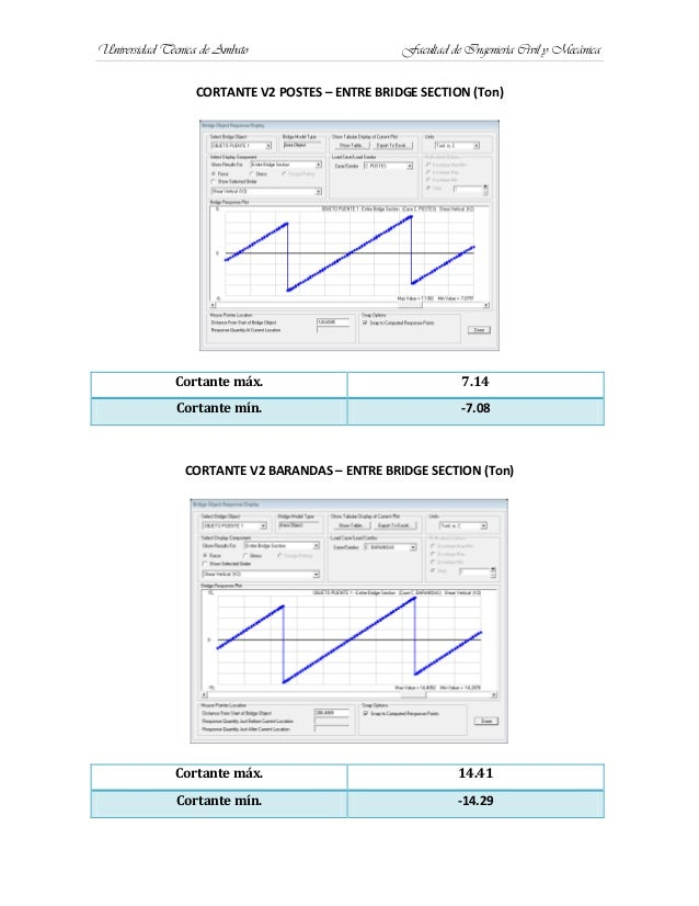 Universidad Técnica de Ambato Facultad de Ingeniería Civil y MecánicaCORTANTE V2 POSTES – ENTRE BRIDGE SECTION (Ton)Cortan...