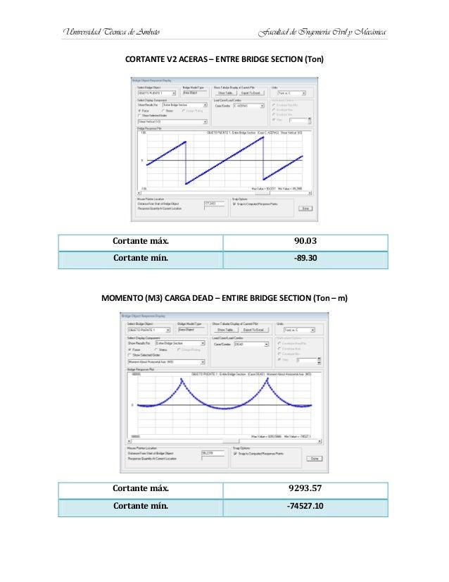 Universidad Técnica de Ambato Facultad de Ingeniería Civil y MecánicaCORTANTE V2 ACERAS – ENTRE BRIDGE SECTION (Ton)Cortan...
