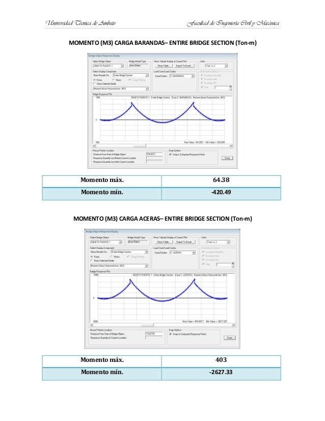 Universidad Técnica de Ambato Facultad de Ingeniería Civil y MecánicaMOMENTO (M3) CARGA BARANDAS– ENTIRE BRIDGE SECTION (T...