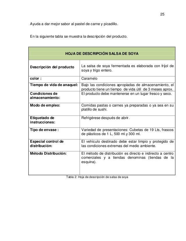 Tesis implementaci n del sistema de an lisis de peligros - Descripcion del producto ...