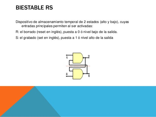 BIESTABLE RS (SET RESET) ASÍNCRONO Sólo posee las entradas R y S. Se compone internamente de dos puertas lógicas NAND o NOR