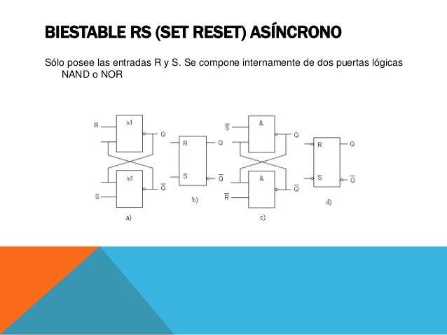BIESTABLE RS (SET RESET) SÍNCRONO Circuito Biestable RS síncrono a) y esquema normalizado b). Además de las entradas R y S...