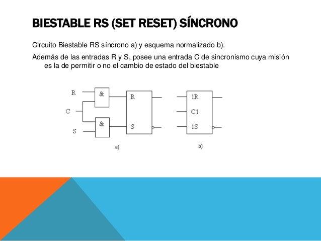 BIESTABLE D (DATA O DELAY) Símbolos normalizados: Biestables D a) activo por nivel alto y b) activo por flanco de subida. ...