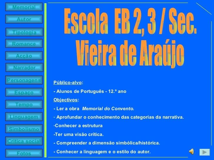 Escola  EB 2, 3 / Sec. Vieira de Araújo <ul><li>Público-alvo : </li></ul><ul><li>- Alunos de Português - 12.º ano  </li></...