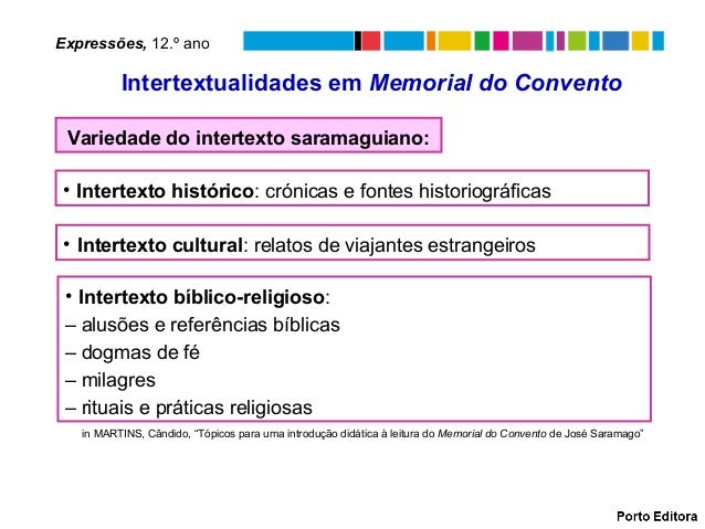 Intertextualidades em Memorial do ConventoExpressões, 12.º anoVariedade do intertexto saramaguiano:• Intertexto bíblico-re...