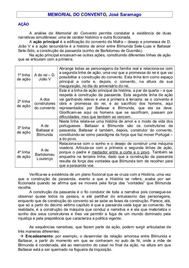 MEMORIAL DO CONVENTO, José Saramago AÇÃO A análise de Memorial do Convento permite constatar a existência de duas narrativ...