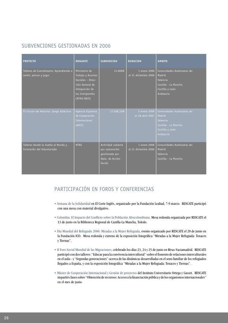 SUBVENCIONES GESTIONADAS EN 2006       PROYECTO                                  DONANTE             SUBVENCION           ...