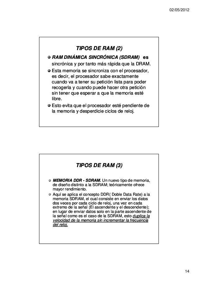 02/05/2012            TIPOS DE RAM (2)RAM DINÁMICA SINCRÓNICA (SDRAM) essincrónica y por tanto más rápida que la DRAM.Esta...