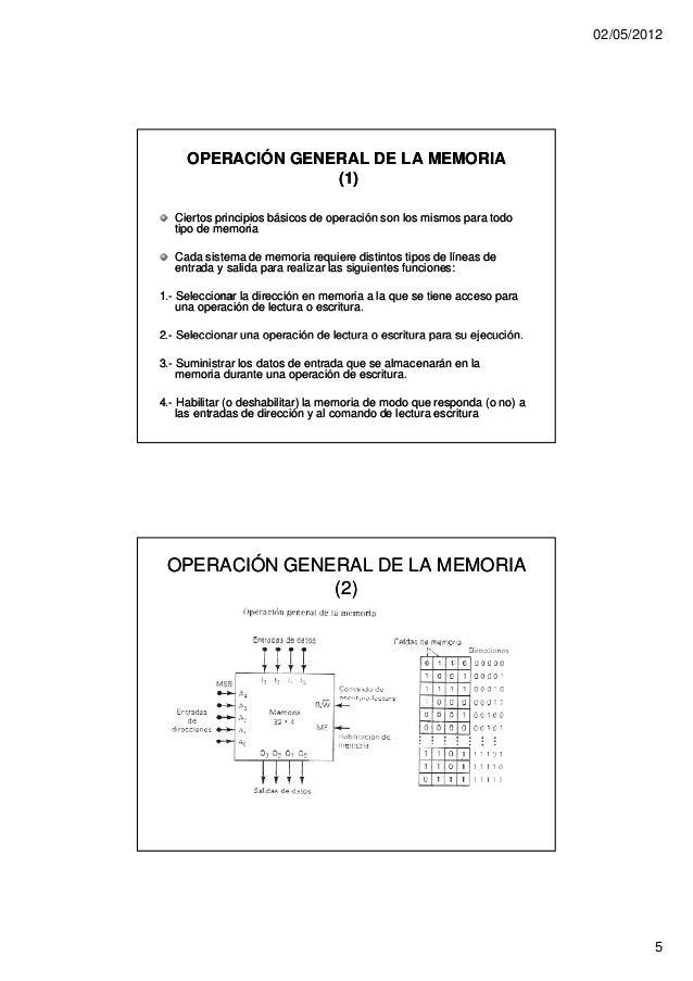 02/05/2012     OPERACIÓN GENERAL DE LA MEMORIA                   (1)   Ciertos principios básicos de operación son los mis...