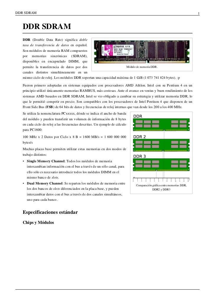 DDR SDRAM                                                                                                                1...