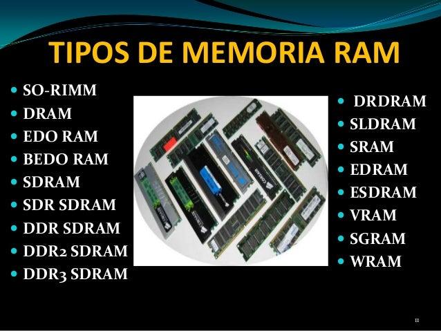 Memorias De Computadoras
