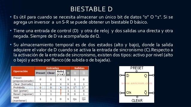 """BIESTABLE D • Es útil para cuando se necesita almacenar un único bit de datos """"0"""" O """"1"""". Si se agrega un inversor a un S-R..."""