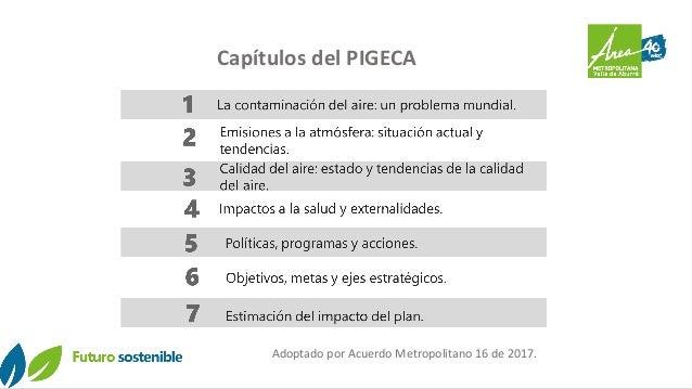Capítulos del PIGECA Adoptado por Acuerdo Metropolitano 16 de 2017.