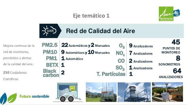 Eje temático 1 Mejora continua de la red de monitoreo, pronóstico y alertas de la calidad del aire. Red de Calidad del Air...