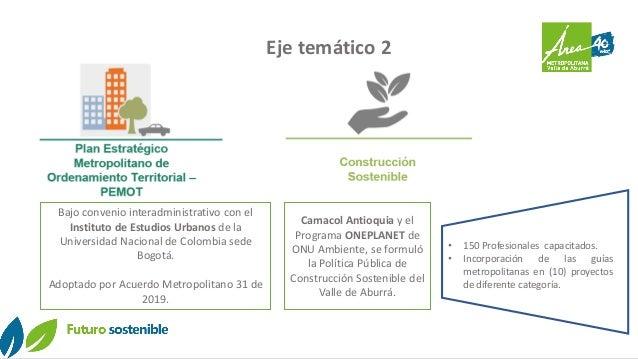 Eje temático 2 Bajo convenio interadministrativo con el Instituto de Estudios Urbanos de la Universidad Nacional de Colomb...