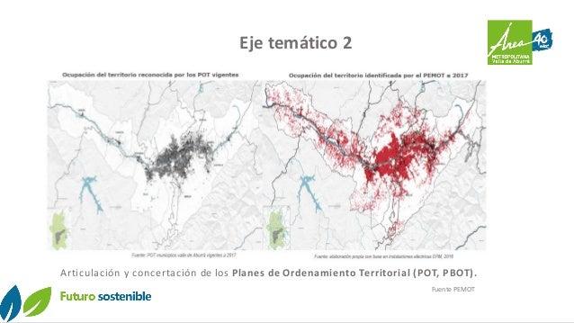 Eje temático 2 Articulación y concertación de los Planes de Ordenamiento Territorial (POT, PBOT). Fuente PEMOT