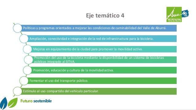 Eje temático 4 Políticas y programas orientados a mejorar las condiciones de caminabilidad del Valle de Aburrá. Ampliación...