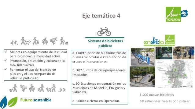 Eje temático 4  Mejoras en equipamiento de la ciudad para promover la movilidad activa.  Promoción, educación y cultura ...