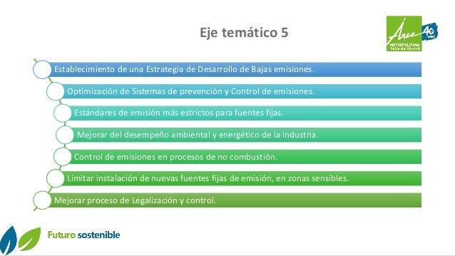 Eje temático 5 Establecimiento de una Estrategia de Desarrollo de Bajas emisiones. Optimización de Sistemas de prevención ...