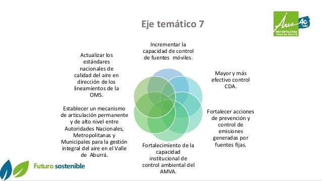 Eje temático 7 Incrementar la capacidad de control de fuentes móviles. Mayor y más efectivo control CDA. Fortalecer accion...