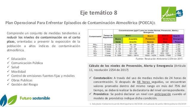 Eje temático 8 Plan Operacional Para Enfrentar Episodios de Contaminación Atmosférica (POECA)1 Comprende un conjunto de me...