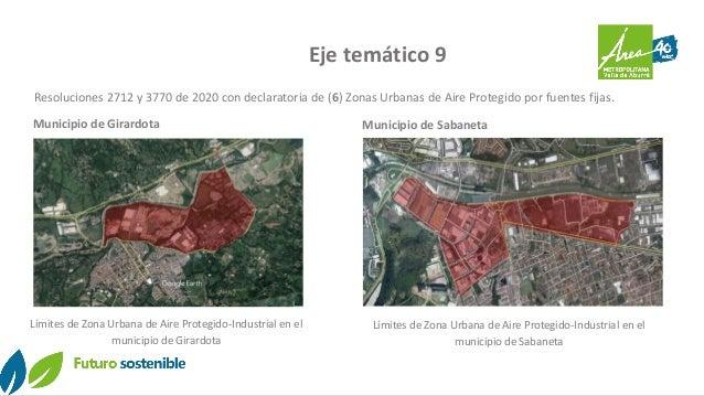 Eje temático 9 Resoluciones 2712 y 3770 de 2020 con declaratoria de (6) Zonas Urbanas de Aire Protegido por fuentes fijas....