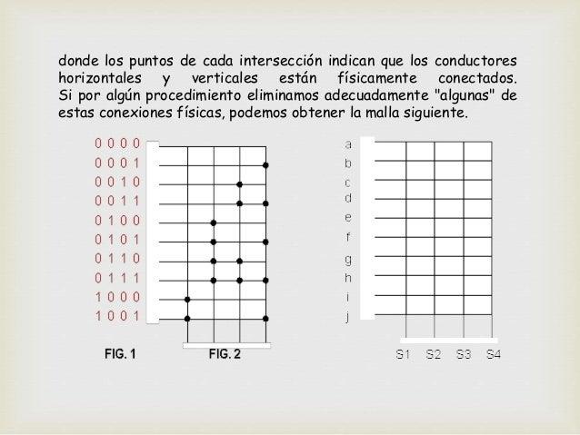 http://ocw.usal.es/ensenanzas- tecnicas/electronica/contenido/electronic a/Tema9_Memorias.pdf