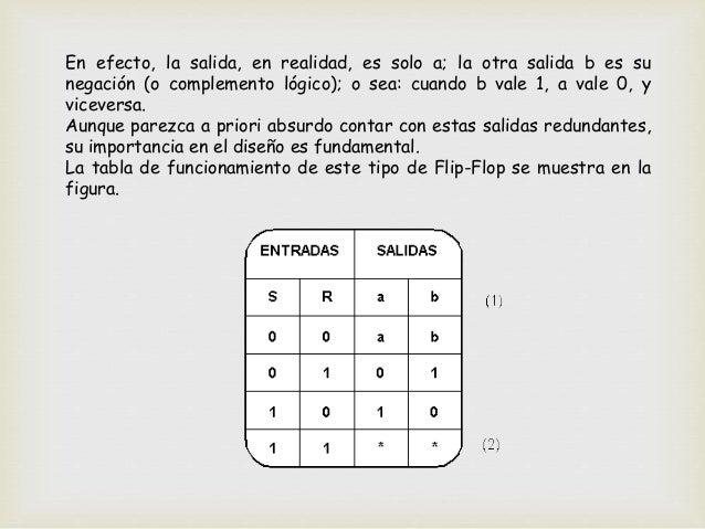 Los valores de a y b en (1) indican que mientras no exista un pulso en algunas de las entradas, el FF mantendrá su estado....