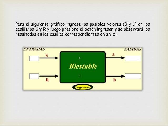 RAM Dinámicas. (DRAM) El componente elemental (capaz de almacenar un bit de información) es un condensador (capacitor) q...