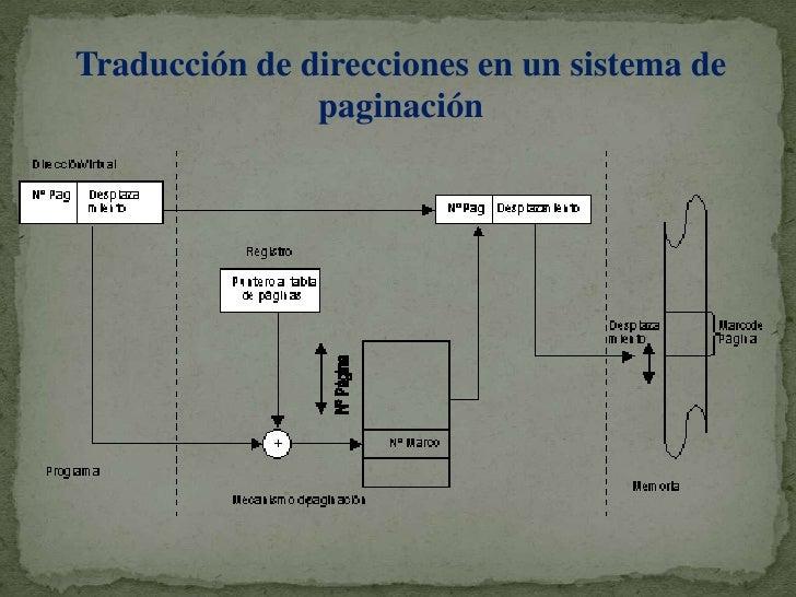 Traducción de direcciones en un sistema de paginación<br />